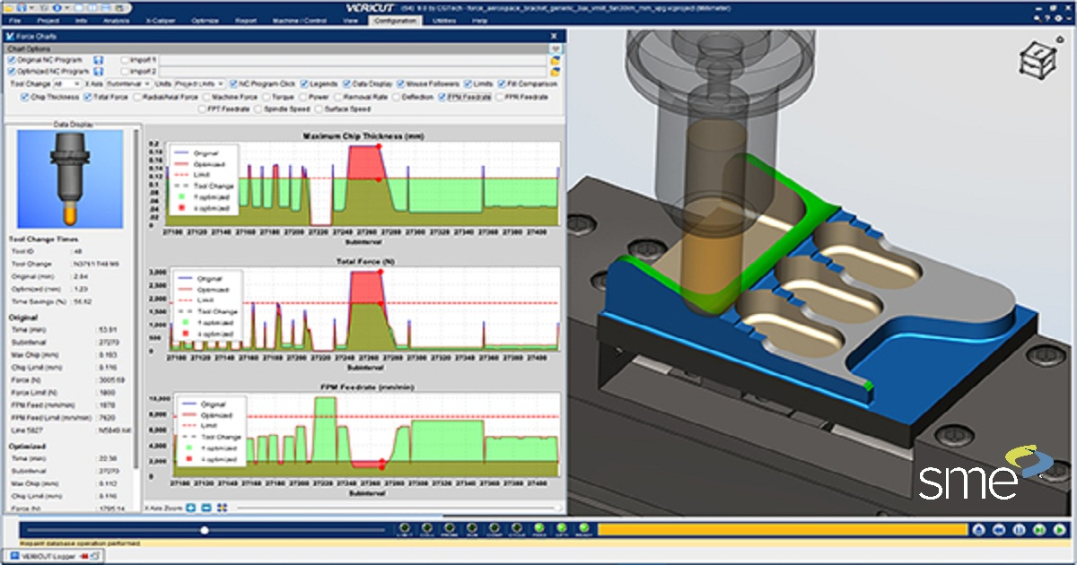 Achieving Process Optimization Through Simulation