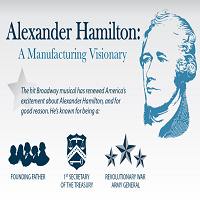 Alexander hamilton a manufacturing visionary for Alexander manufacturing company